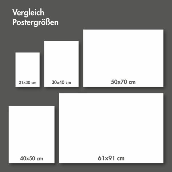 Vergleich der verfügbaren Postergrößen
